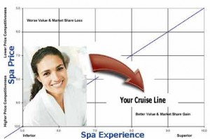 cruise-spa-market-share-gro