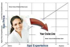 cruise-spa-market-share-gro
